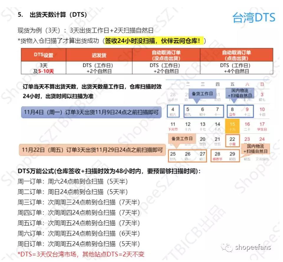 shopee虾皮订单取消 - 台湾DTS