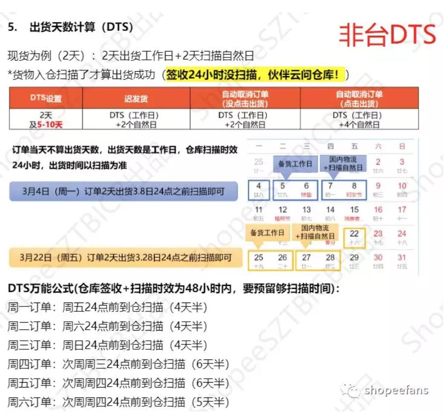 shopee虾皮订单取消 - 非台湾DTS