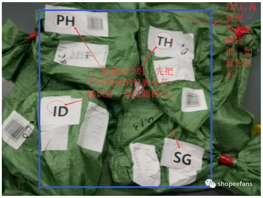 Shopee虾皮出单后怎么发货  -     标注国家代码