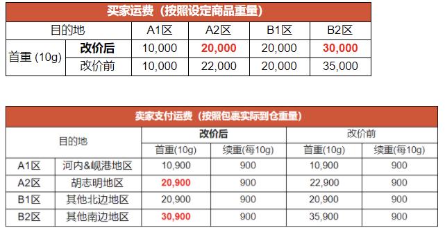 [2020-03-31] Shopee越南站點SLS運費下調