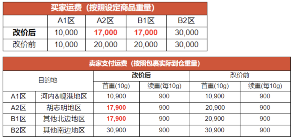 [2020-07-06]  虾皮越南站SLS物流运费下调