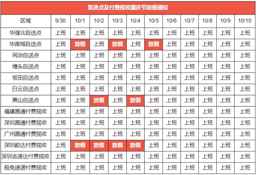 虾皮揽收点2020国庆节放假通知