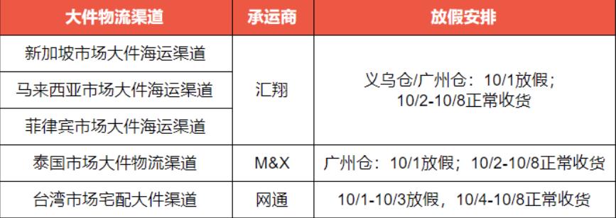 虾皮大件物流2020国庆节放假通知