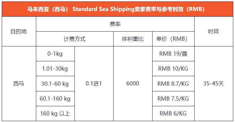 马来西亚大件海运渠道新运费