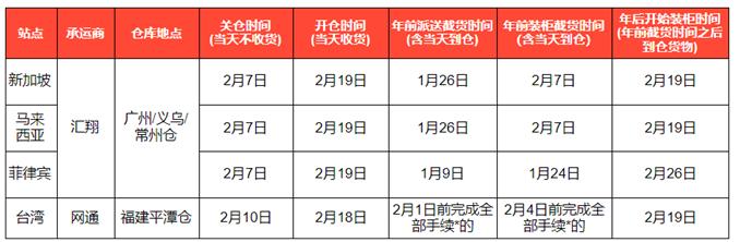 Shopee虾皮2021年大件物流渠道春节放假时间