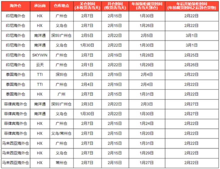 Shopee虾皮2021年 海外仓服务春节放假时间