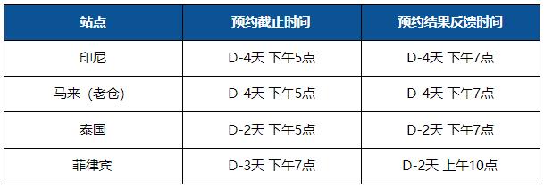 Shopee虾皮2021年春节海外仓启用入仓预约制度